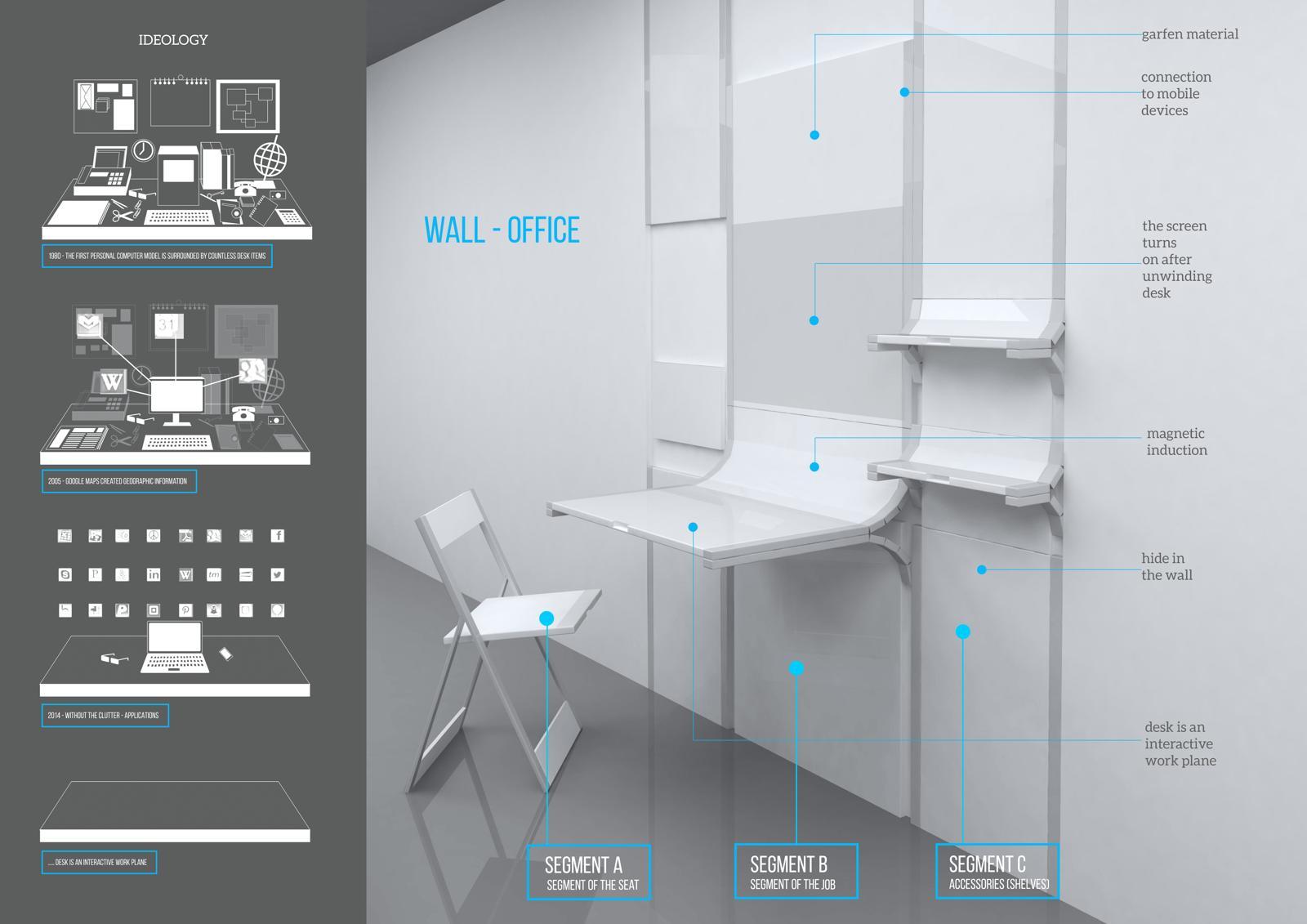 Another Desk in the Wall: Designstudie umreißt innovativen Arbeitsplatz