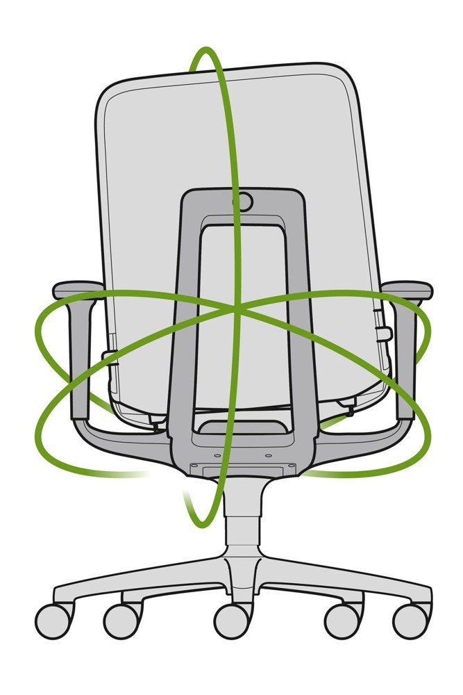 Die AT-Trimension verbindet eine selbstzentrierende Aufhängung der 3-D-beweglichen Sitz-Rücken-Schale mit einer Synchronmechanik.