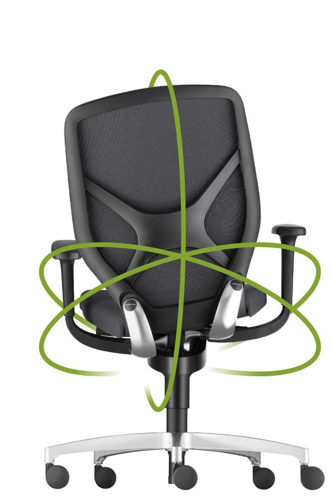 Das Free-2-move Konzept (hier beim Bürostuhl IN) ist wissenschaftlich validiert für gesundes Sitzen. Abbildung: Wilkhahn