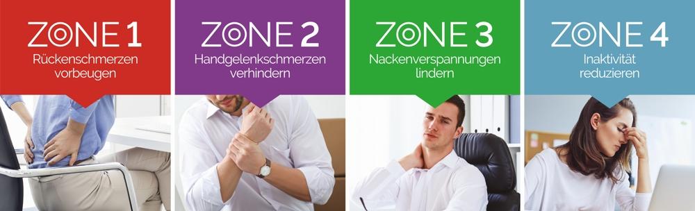 Fellowes bietet in seinem 4-Zonen-Konzept Lösungen für die Problembereiche Rücken, Handgelenke, Nacken/Schultern/Augen und Inaktivität an. Abbildung Fellowes