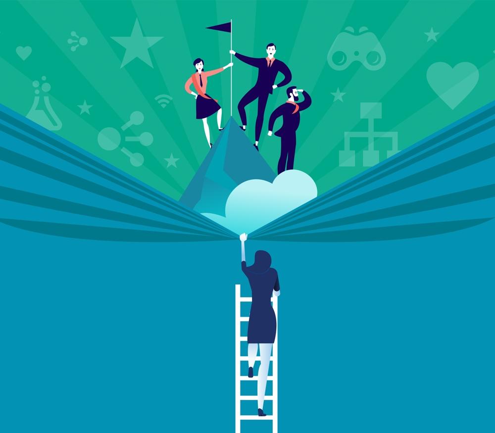 Wie agil müssen Organisationen werden? Abbildung: Fraunhofer-Institut für Arbeitswirtschaft und Organisation IAO