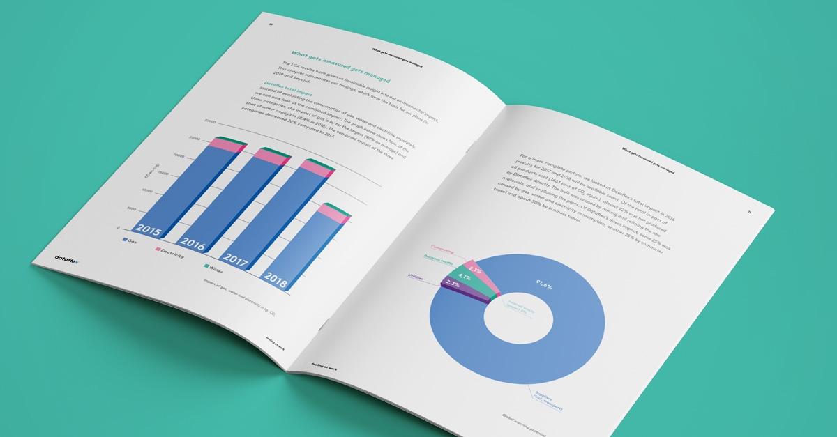 Nachvollziehbare Nachhaltigkeit bei Dataflex. Abbildung: Dataflex