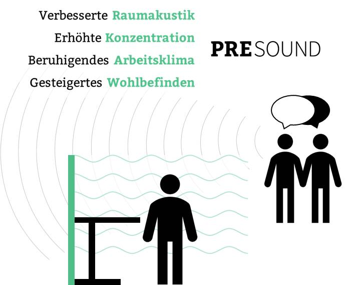 Die Effekte von Presound. Abbildung: Preform