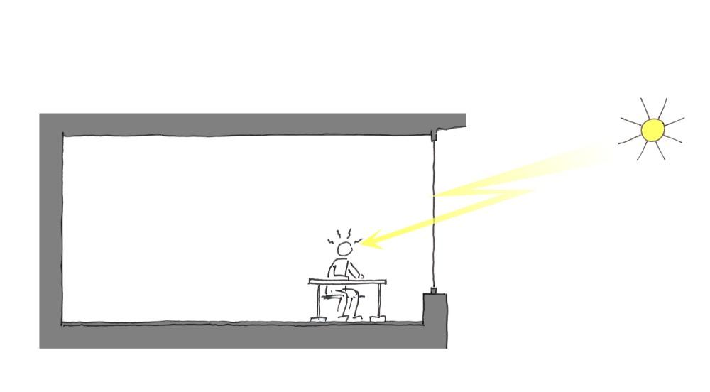 Direkte Blendung sowie Reflexionen stören die Konzentration. Abbildung: Planungsbüro Peter Andres (PAL)