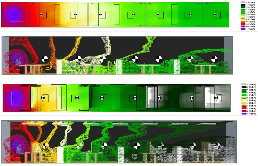 Dreidimensionale Schallausbreitung im Raum. Oben: ohne Maßnahmen. Unten: mit Maßnahmen. Abbildung: Schall & Raum Consulting GmbH