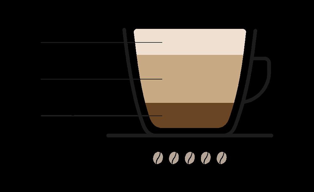 Espresso, Milch und Milchschaum ergeben den klassischen Cappuccino. Abbildung: rauwolf-coffee.de