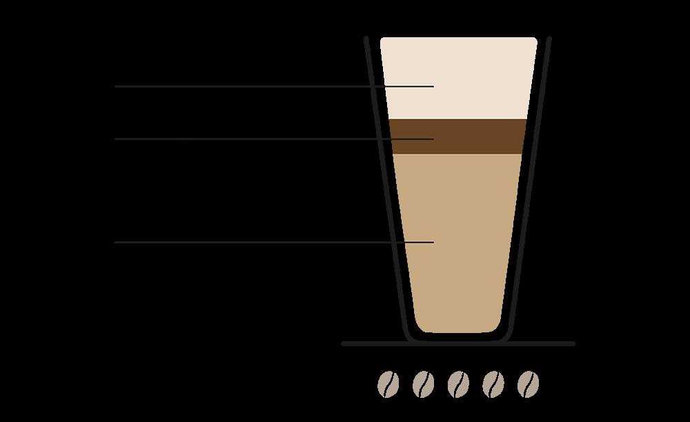 Der Latte macchiato steht dem Cappuccino in nichts nach. Abbildung: rauwolf-coffee.de